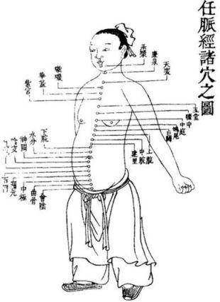 acupuntura imagen antigua