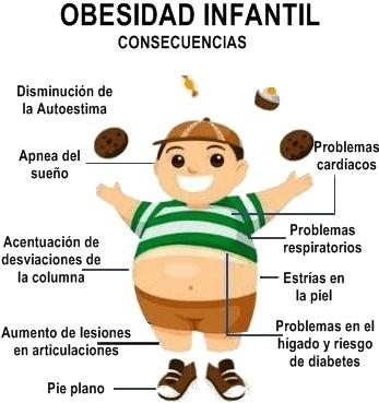eliminar grasas abdomen rapidamente