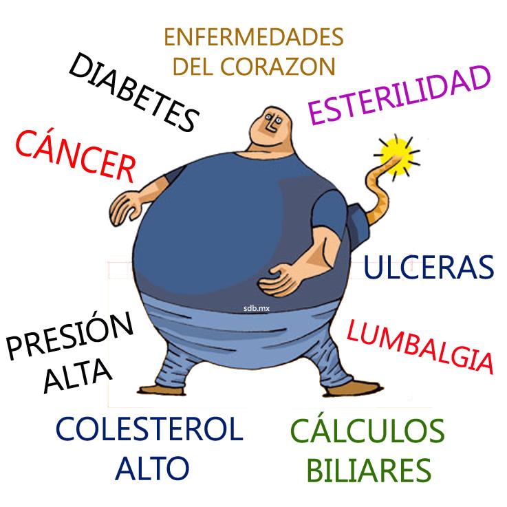 obesidad-y-enfermedades-asociadas